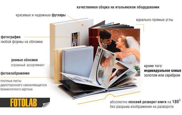 Как сделать бизнес фотокниги